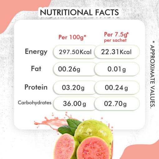 nutritional-facts-of-nattfru-real-guava-crisp-fruit