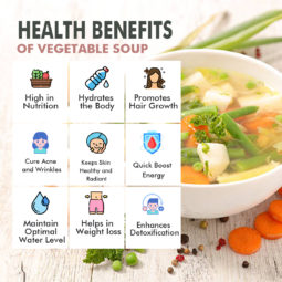 homemade vegetable soup powder